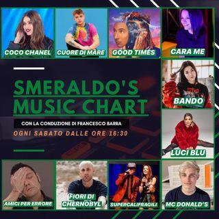 Smeraldo's Music Chart