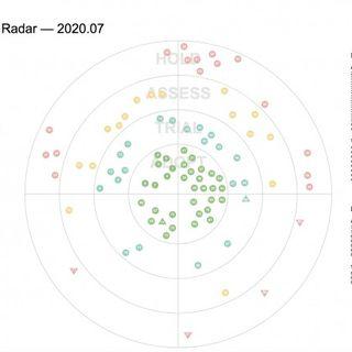 Retour d'expérience : Le Tech Radar de Zalando, une base pour guider les choix technologiques