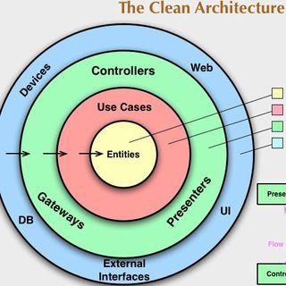 EP09 — Clean Architecture con Ernesto Fuentes