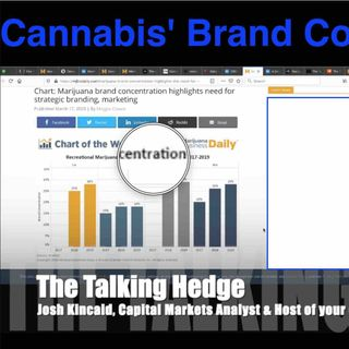 Highlighting Cannabis' Brand Consolidation