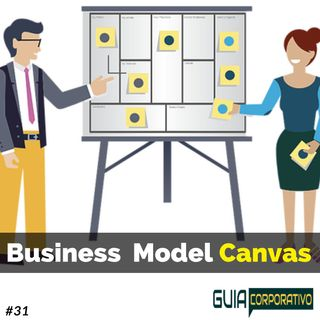 Business Model Canvas para Startups
