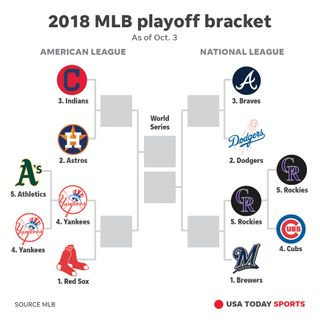 Out of Left Field: Welcome to the 2018 Major League Baseball postseason!