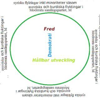 Multireligionvalsystem-eng