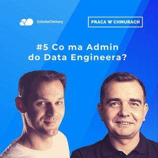 Odc. #5 Co ma Admin do Data Engineera? Gość: Grzegorz Opara  | Prowadził Michał Jaworski