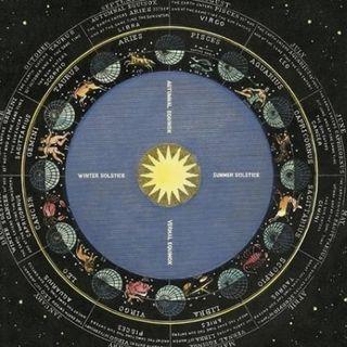 Astronomy Basics Part 1