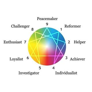 The Enneagram - an amazing personality tool made for the Ecosystem Approach!