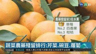 13:32 多吃多健康?! 當心農藥蔬果損生殖力 ( 2019-01-27 )