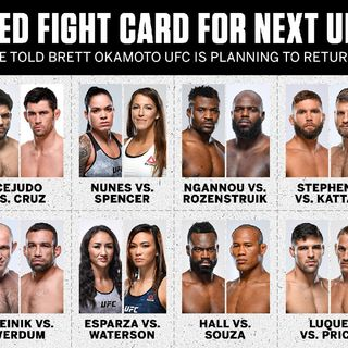 Breaking UFC 249!PPV Card And Location Confirmed!!