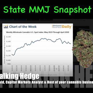 WA State Cannabis Snapshot