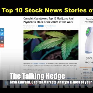 Top 10 Stock News Stories of the Week (May 12, 2020)