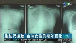 13:45 脂肪代謝差! 台灣女性乳癌年輕化 ( 2019-03-17 )