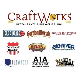 Episode # 54 - Fresh Beer at Your Local Brewpub - Courtesy of Craft Works