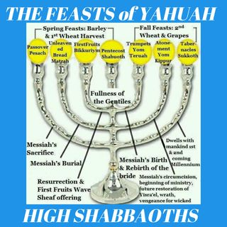 TOO EARLY - THE FEASTS OF YAHUAH | HIGH SHABBAOTHS