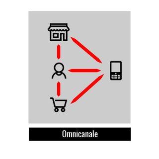 e-Commerce fra multicanalità ed omnicanalità – Il cliente al centro