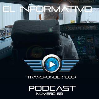 Resumen Informativo 6 | febrero | 2021 – Podcast 69
