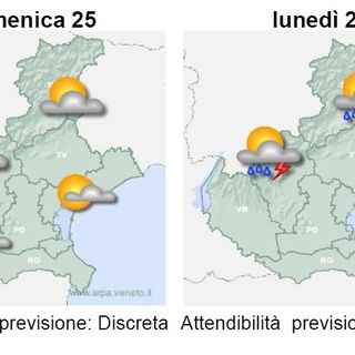 Previsioni meteo 23-26 luglio: Tempo variabile, con instabilità in montagna