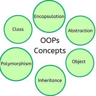 EP3 - Programmazione Object Oriented
