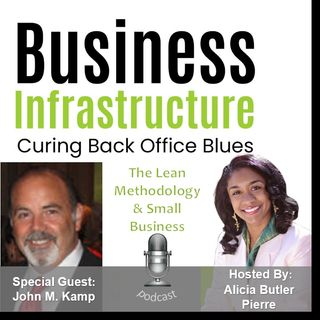 REPLAY: The Lean Methodology: What It Is & How to Apply It to Your Small Business – John Kamp