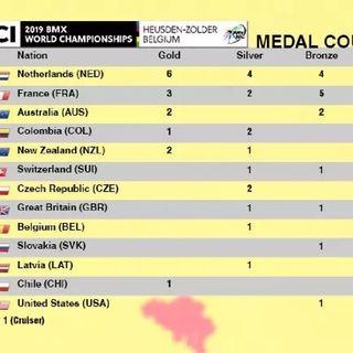 Que pasó hoy en Belgica, mundial BMX 2019. Colombia gran debut.