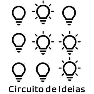 Priorização De Ideias - Matriz 2x2 E Votação