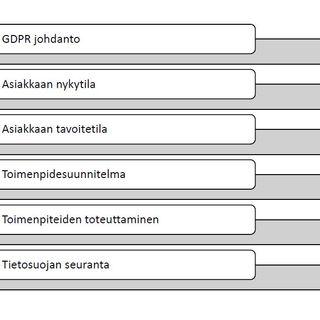 ARC PODCAST GDPR