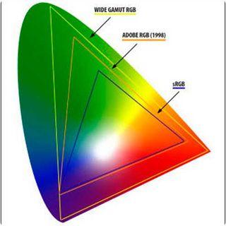 28.- Vas a entender los perfiles de color, Y LO SABES...