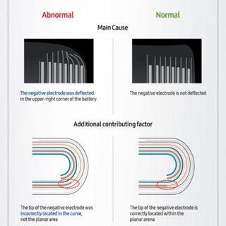 De lo general no queda si no el cansancio: La Culpa Es De La Batería Del Galaxy Note 7