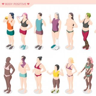 Fat Talk & Body- Positive