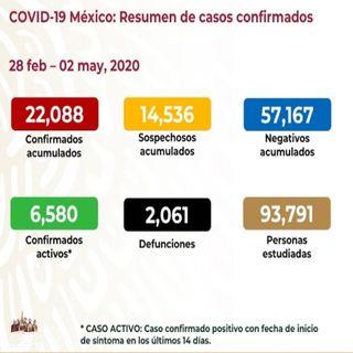 Van dos mil 61 muertos porCovid-19 en México y 22 mil 88 casos confirmados