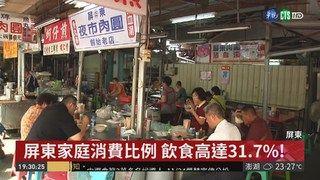 """19:57 屏東人""""重吃"""" 飲食消費比例冠全國 ( 2018-10-30 )"""