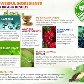Empowered Boost Best Equation for bodybu