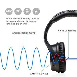 Episodio 1 - La tecnologia della riduzione attiva del rumore