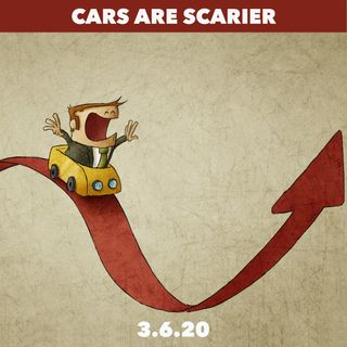 Which is Worse: Stocks, COVID-19, or Cars?
