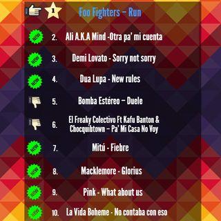 Escucha nuestro top 10, UR Del 10 Al 1