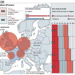 Rapporto Istat sull'emigrazione italiana all'estero: quanti italiani verranno ancora in UK?