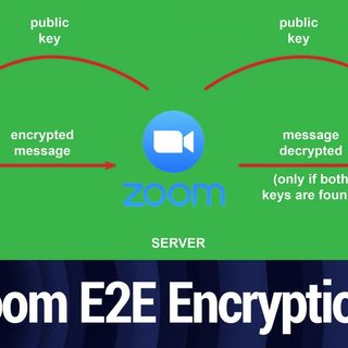 Zoom End-to-End Encryption | TWiT Bits