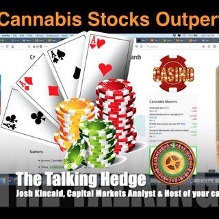 Cannabis Stocks Outperform The S&P