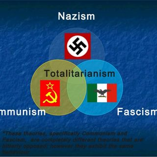 A Fascist Right - or a Hysterical Left? +