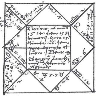 Un allievo maledetto dalle stelle - Copernico