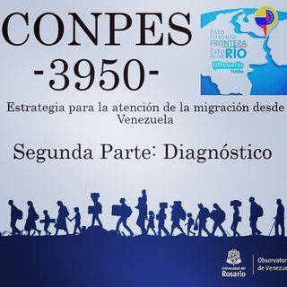 Conpes 3950 Segunda Parte: Diagnóstico