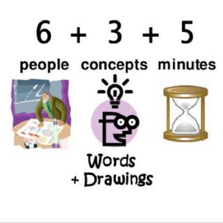 6-3-5 Düşünme Tekniği #6