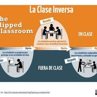 Flipped Classroom beneficios y eficacia en el aula