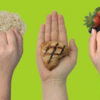Como Medir los Alimentos Con La Mano. *COMO ADELGAZAR COMIENDO*