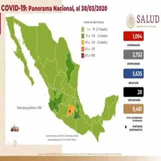 Asciende a mil 94 casos confirmados de coronavirus en el país y a 28 las defunciones