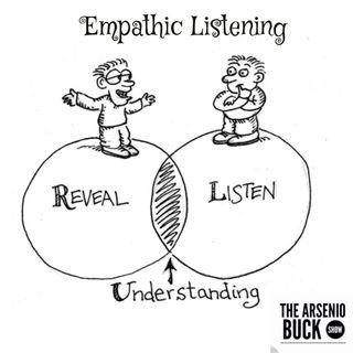 Stephen Covey - Empathic Listening