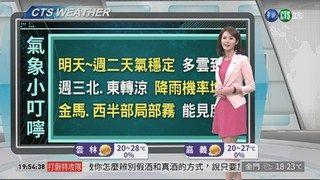 20:16 周二前天氣穩定 周三北部東部轉涼 ( 2019-04-05 )