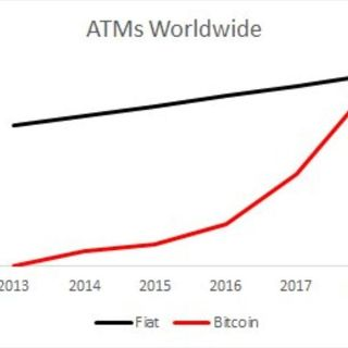 Zack Tweets Crappiest Bitcoin ATM Chart You've Ever Seen - YMB Podcast E266