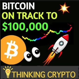 Bitcoin on Track to $100K As IMF Says Print More Money & Bitcoin Reserve Currency