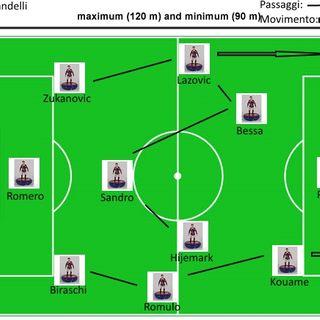 I goal di Roma-Genoa 3-2