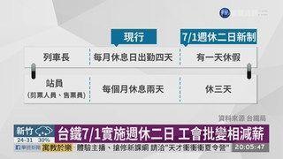 """21:57 台鐵實施週休二日 工會不滿""""砍加班費"""" ( 2019-05-15 )"""